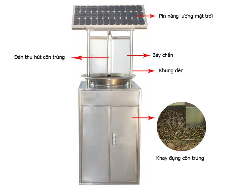 Cấu tạo Đèn bắt muỗi côn trùng năng lượng mặt trời cho nông nghiệp PS15